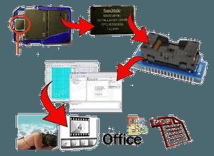 récupération-de-données-puce-mémoire